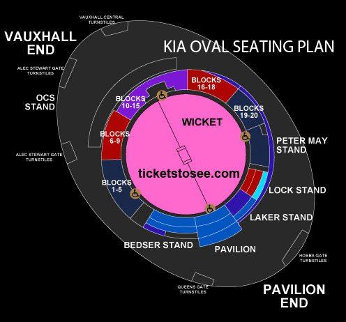 Kia Oval London Seating Plan