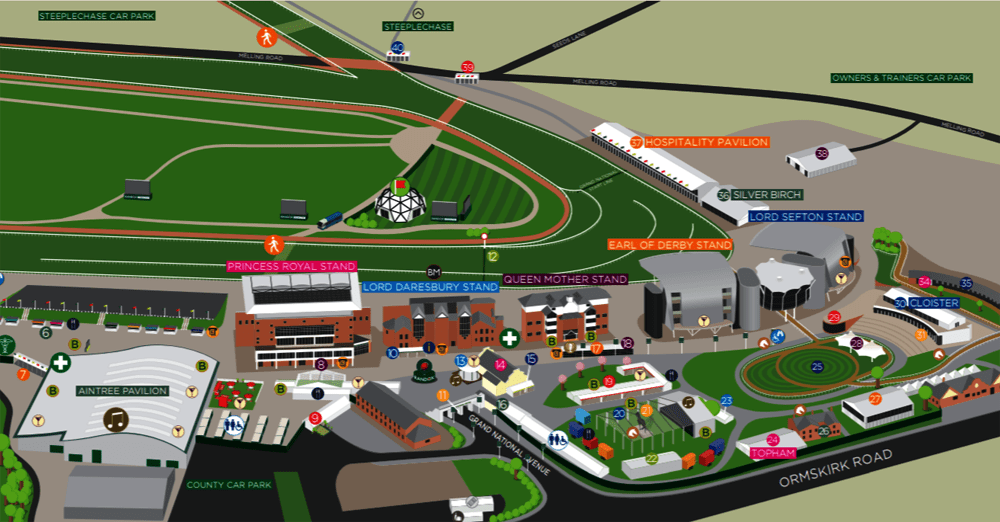 Grand National Aintree Map